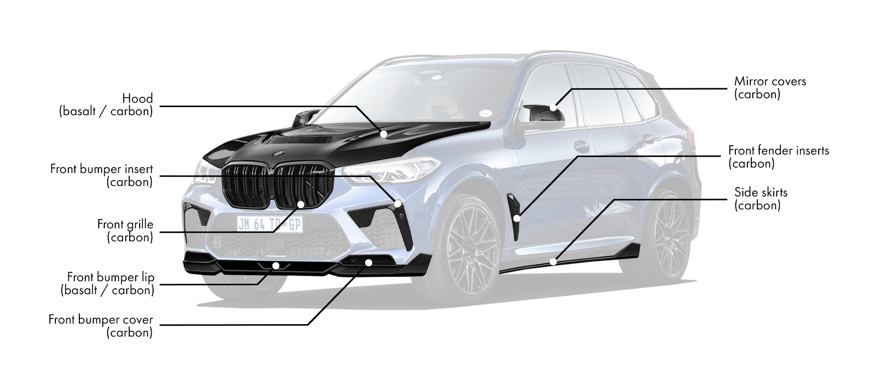 Full body kit for BMW X5 F95 includes