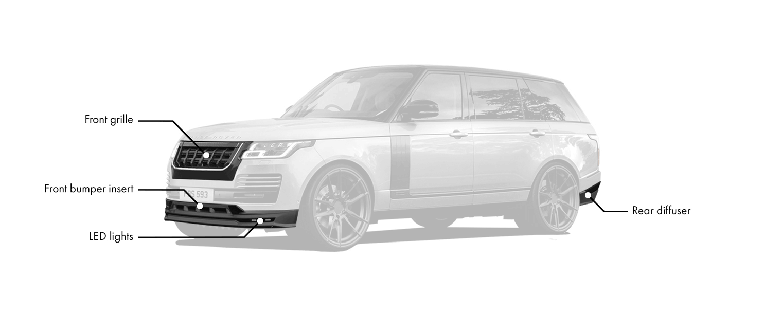 Range Rover Vogue Body Kit includes